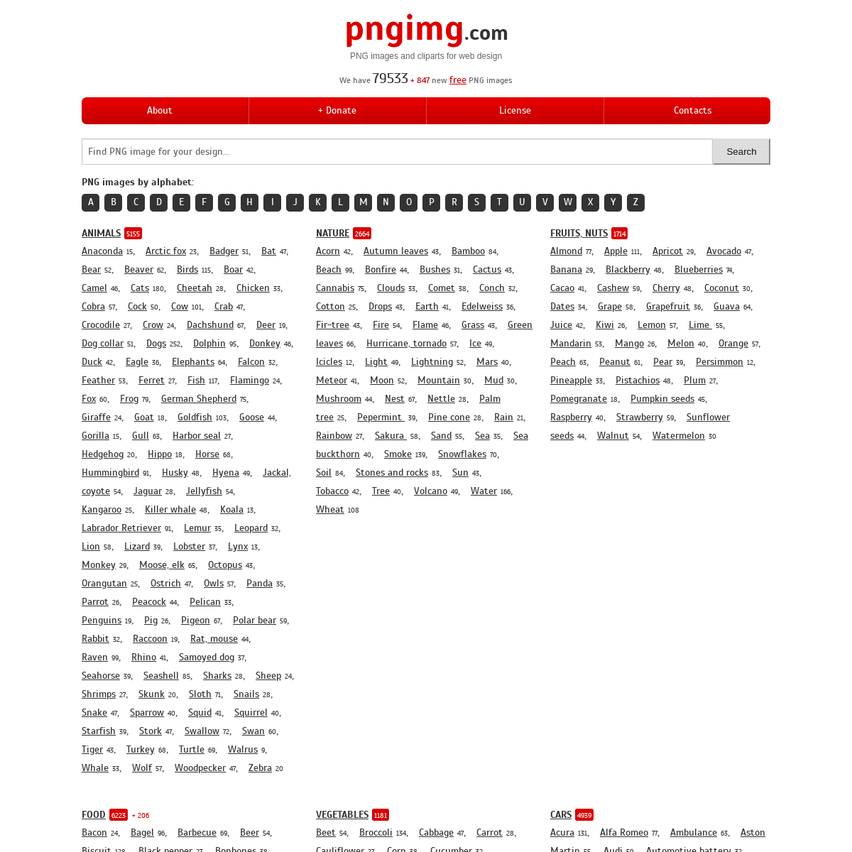ArchiveBay.com - pngimg.com - PNG images with transparent background - Free PNG images clipart