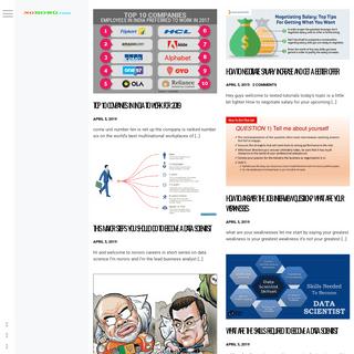 ArchiveBay.com - ojasgujaratgovin.com - Creative Business Ideas - Unique Business Ideas for Entrepreneurs