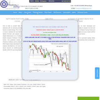 Mastersinnifty is No.1 Stock Market Advance Forecasting