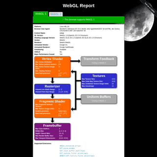 WebGL Report