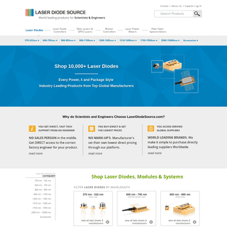 All Laser Diode Wavelengths & Brands, One Site, Comparison Shopping.