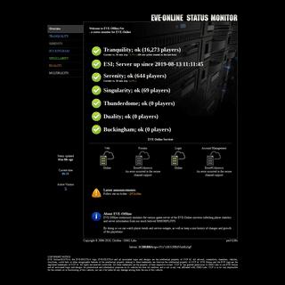 EVE-Offline -- EVE-Online Status monitor