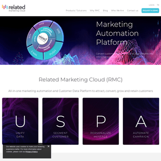 Marketing Cloud- Marketing Automation for Omnichannel Marketing