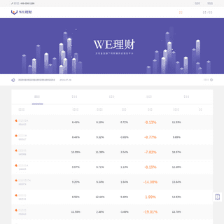 WE理财官网—友信金服旗下智能化财富管理平台