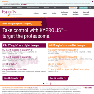 KYPROLIS® (carfilzomib) for Relapsed or Refractory Multiple Myeloma