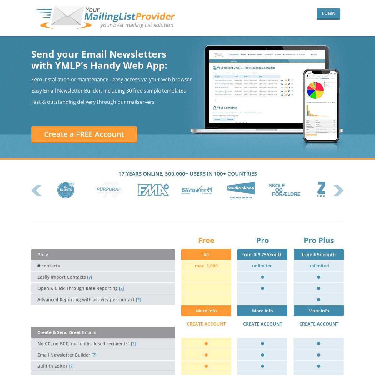 Email Marketing Software - YMLP