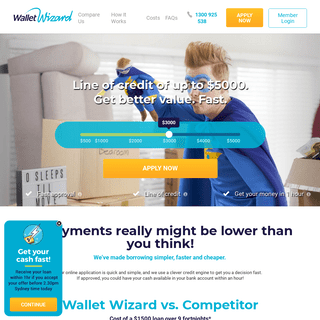 Wallet Wizard - Smart Loans up to $5000 - Wallet Wizard