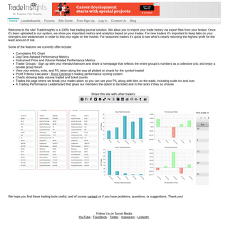 ArchiveBay.com - tradeinsights.net - Home - TradeInsights.net Free Day Trading Journal & Analytics For Your Trades