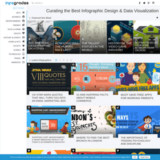 Curating The Best Infographic Design and Data Visualization - Infogrades