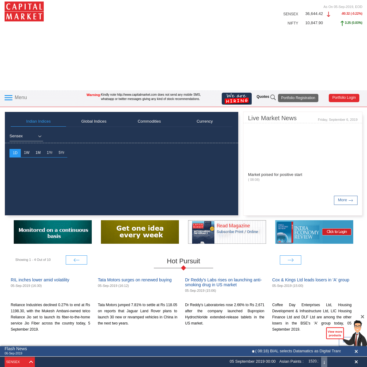 Live market news, Stock prices, Portfolio tracker - Capitalmarket
