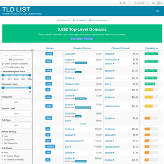 Compare Prices of All Top-Level Domains - TLD List