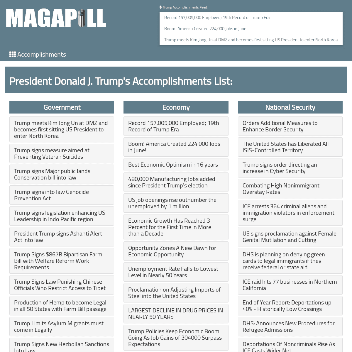 President Donald J. Trump's Accomplishments List - MAGA PILL