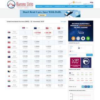 Sve o kretanjima valuta u Srbiji - Kursna Lista