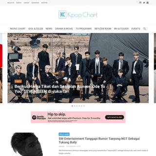 Kpop Chart - All About K-Pop