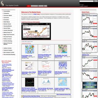 ArchiveBay.com - marketoracle.co.uk - The Market Oracle --