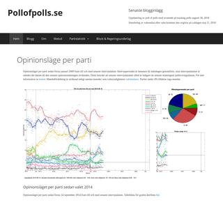 Pollofpolls.se