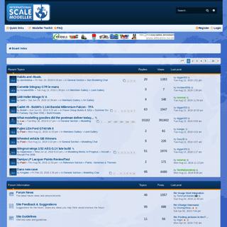 International Scale Modeller - Index page