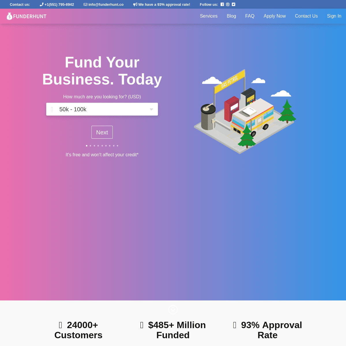 FunderHunt - Small business loans with $0 Broker Fee within 24 hours