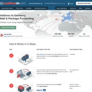 ArchiveBay.com - mailboxde.com - Address In Germany Mail & Package Forwarding - Mailboxde.com