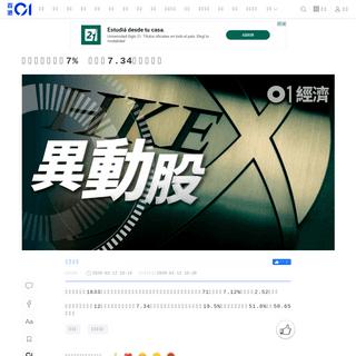平安好醫生瀉逾7- 去年蝕7.34億元人民幣 香港01 財經快訊