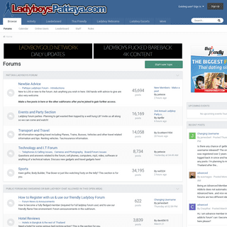 ArchiveBay.com - ladyboyspattaya.com - Forums - Ladyboy Forum - Pattaya Ladyboys