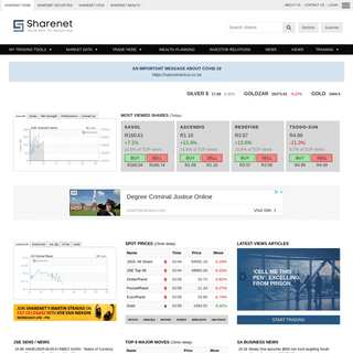 SHARENET - Your Key To Investing on The JSE Securities Exchange - South Africa
