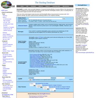 Binding Database