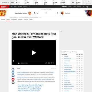 Manchester United vs. Watford - Football Match Report - February 23, 2020 - ESPN
