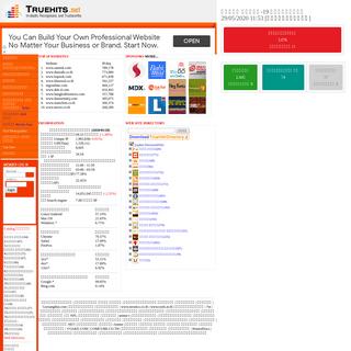 Thailand Web Directory and Advance Web Statistics at Truehits.net - ทรูฮิต สารบัญเว็บไทย�