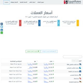 أسعار العملات فى البنوك المصرية - EgyptRates