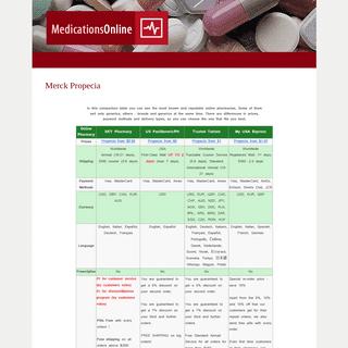 Buy Cheap Generic Propecia Online. Buy Propecia Online Cheap. Do You Need A Prescription For Propecia. Finasteride 5 Mg. Finaste