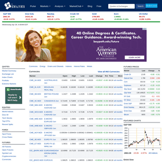 Major Futures Price Board - INO.com Marketsfor Open Futures - Intraday Prices, Charts, and Quotes for Futures and Commodities Ma