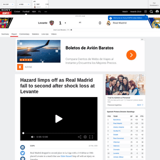 ArchiveBay.com - www.espn.in/football/report?gameId=550370 - Levante vs. Real Madrid - Football Match Report - February 23, 2020 - ESPN