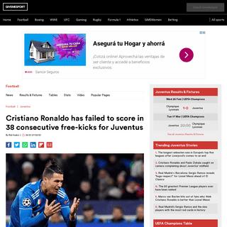 Cristiano Ronaldo has failed to score in 38 consecutive free-kicks for Juventus - GiveMeSport