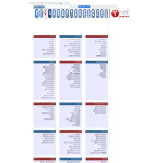 ynet - הודעת שגיאה - דף הבית