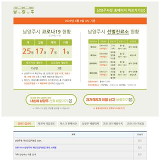 코로나19 남양주시 대응현황