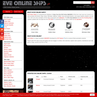 EVE Online Ships- an EVE Online ships database and screenshots gallery