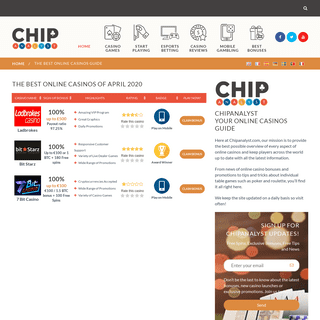 Chipanalyst – Online Casinos Guide