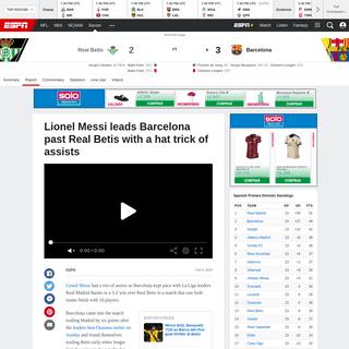 Real Betis vs. Barcelona - Football Match Report - February 9, 2020 - ESPN