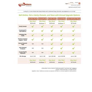 Zoomshare - Make a website, online photo album, blog, e-mail, shop, hosting