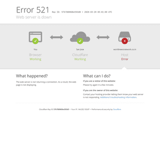 worldnewsnetwork.co.in - 521- Web server is down
