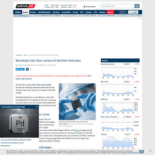 Bluechips USA- Dow Jones mit leichten Verlusten - 24.02.20 - News - ARIVA.DE
