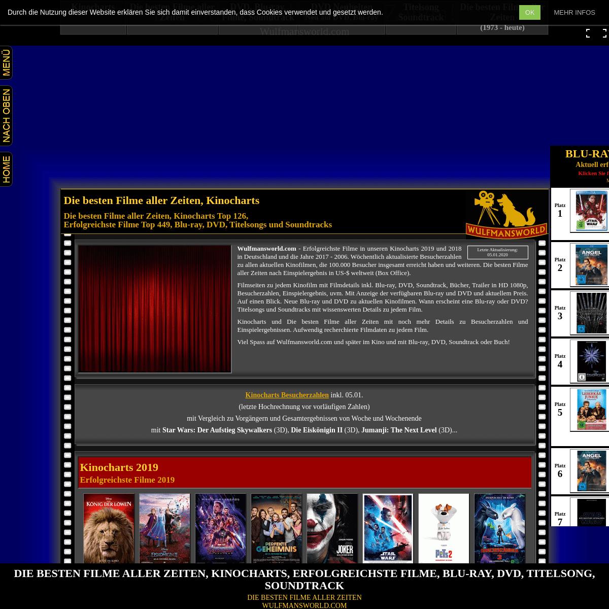 Die Aktuellen Kinocharts
