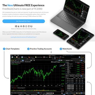 FreeStockCharts.com - Web's Best Streaming Realtime Stock Charts - Free