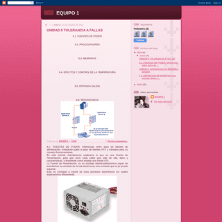 A complete backup of equipo1221voc.blogspot.com