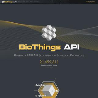 BioThings.io