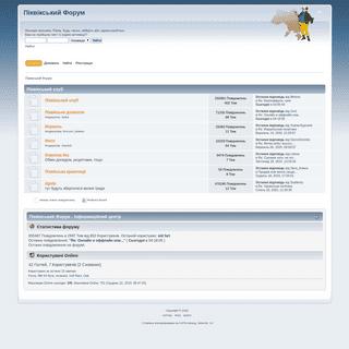 Піквікський Форум - Головна форума
