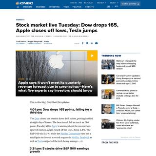 Stock market live updates- Dow drops 165, Apple closes off lows, Tesla jumps