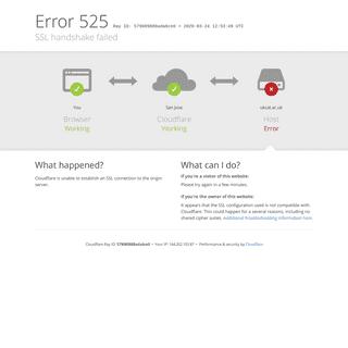 ukcat.ac.uk - 525- SSL handshake failed