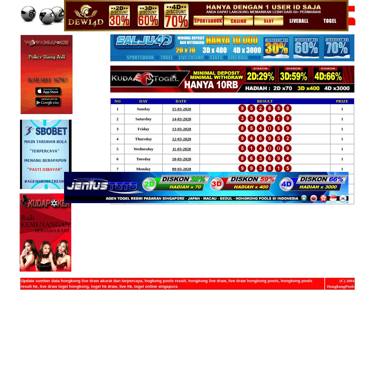 Live Draw Hongkong Pools Result - Live Data HK Togel